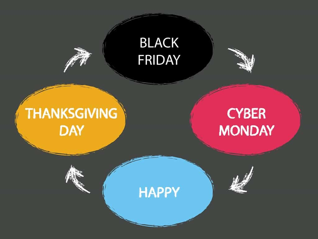 happy thanksgiving day black friday cyber monday background resized